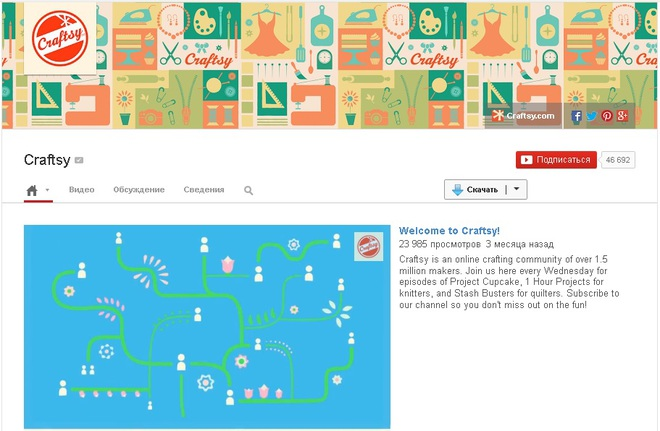 Надежные приватные прокси Socks5 накрутки кликов по рекламе