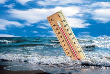 Открытка с Днём климата