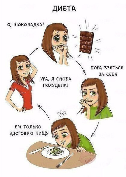 Женские циклы