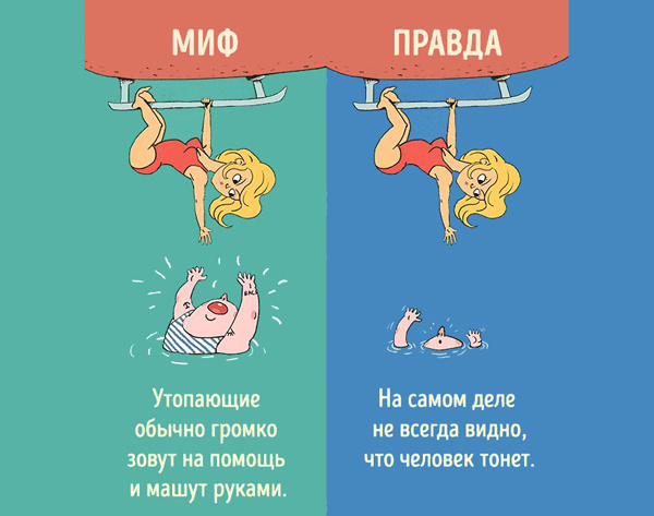 Миф или реальность