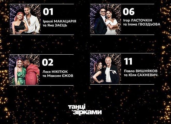 Танці з зірками 2018