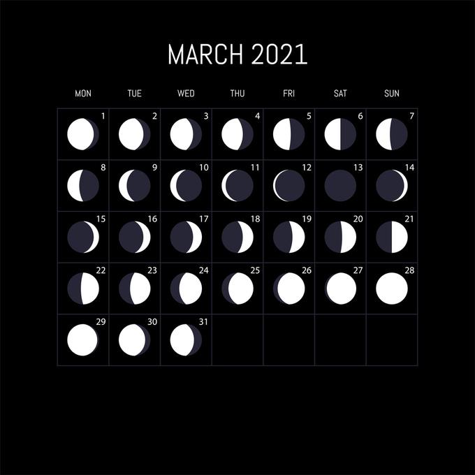 лунный календарь на март 2021