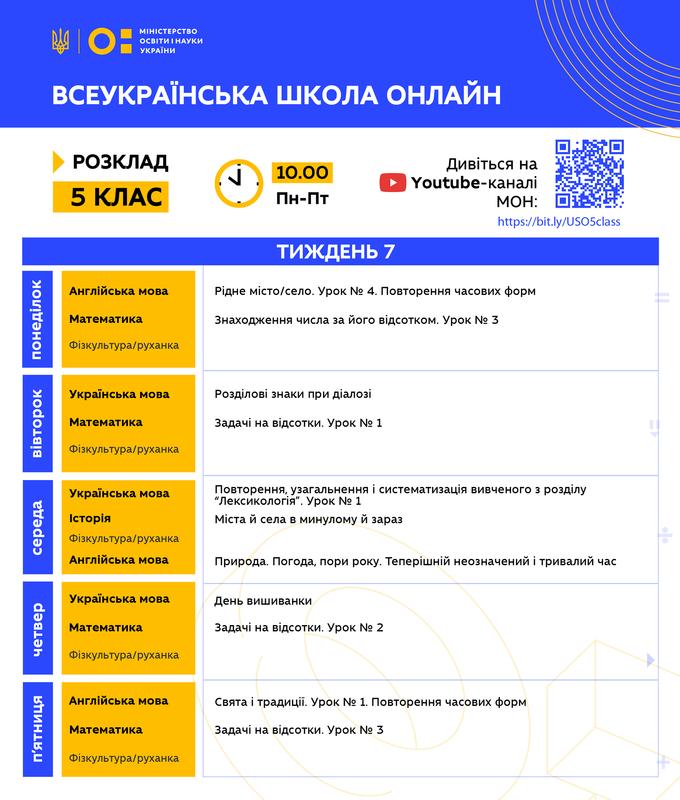 7 неделя Всеукраинской школы онлайн: расписание уроков