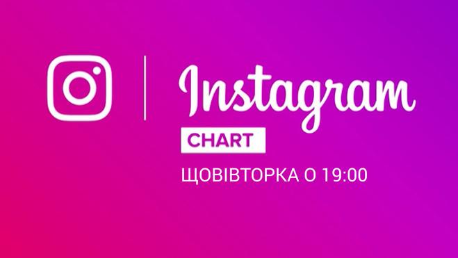 Instagram Chart