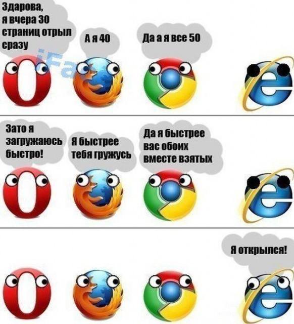 Карикатура на браузеры