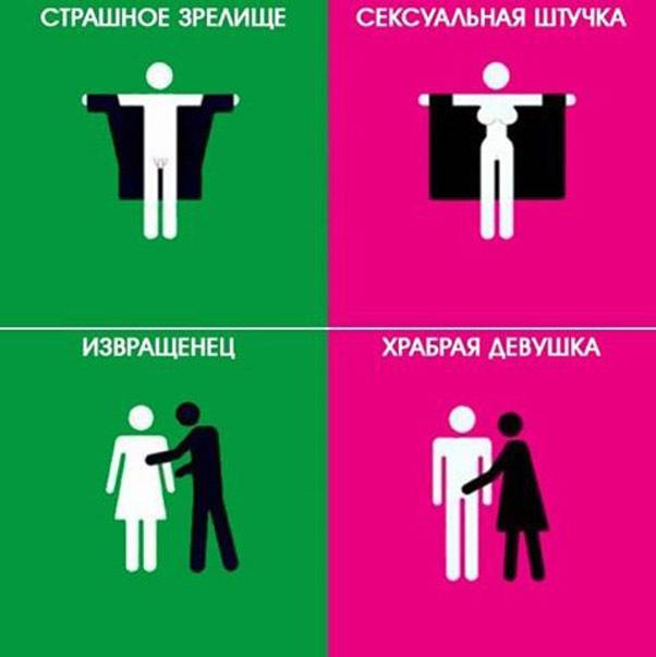 Различия между мужчинами и женщинами