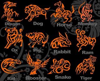 Китайский гороскоп на месяц