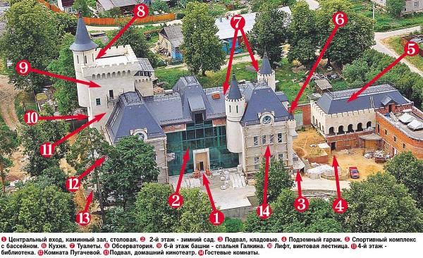 бункер Пугачевой