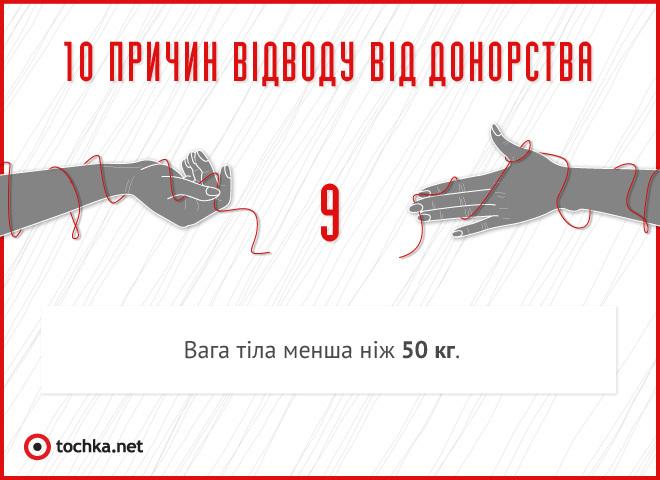 Донорство крові