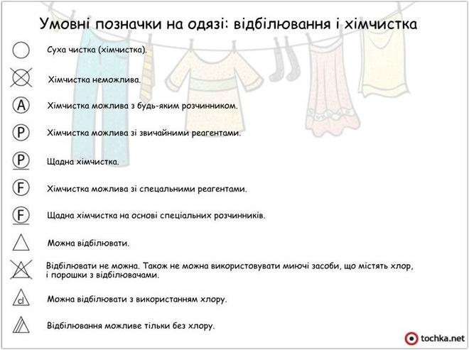 Умовні позначки на одязі  дізнайся про них усе (інфографіка ... 9271f5d82fa0b