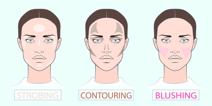 Стробінг в макіяжі