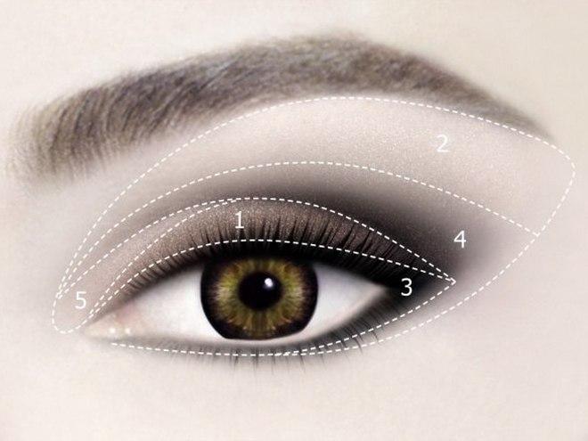 Схема макияжа смоки айс фото 820