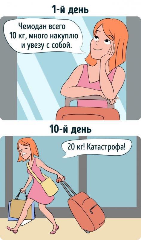 Когда отправляешься в отпуск