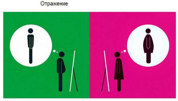 Мужской и женский взгляд на мир