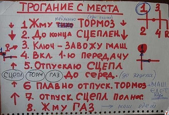 """ШПОРА"" для начинающего дрифтера"