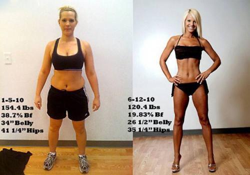 Супер похудения девушек