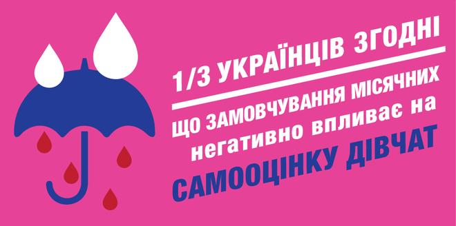 Як в Україні тотально ігнорують місячні: вражаючі результати дослідження Libresse