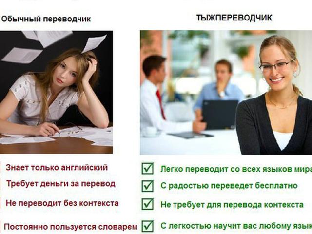 Смешные картинки переводчика, тему