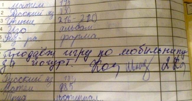 Современные записи в дневниках