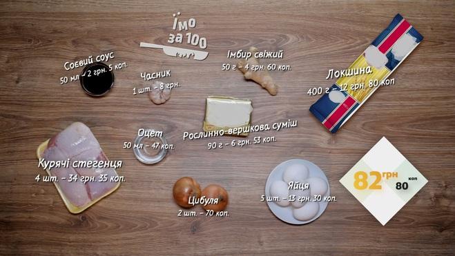 рецепт от Алексея Душки