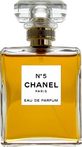 еволюція парфумів за 100 років