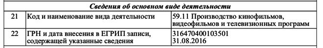 Настя Івлєєва після весілля змінила прізвище - тепер вона Анастасія Узенюк