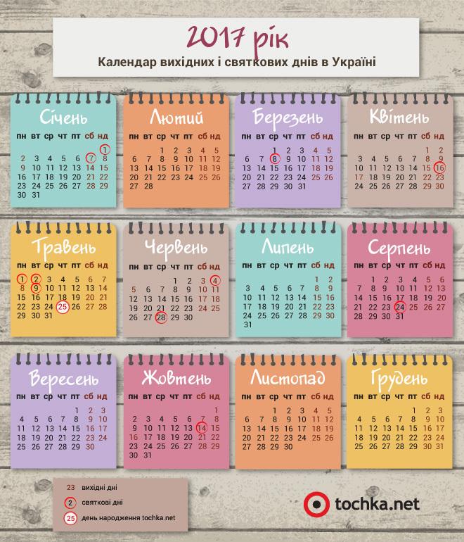 Календар свят і вихідних днів на 2017 рік в Україні