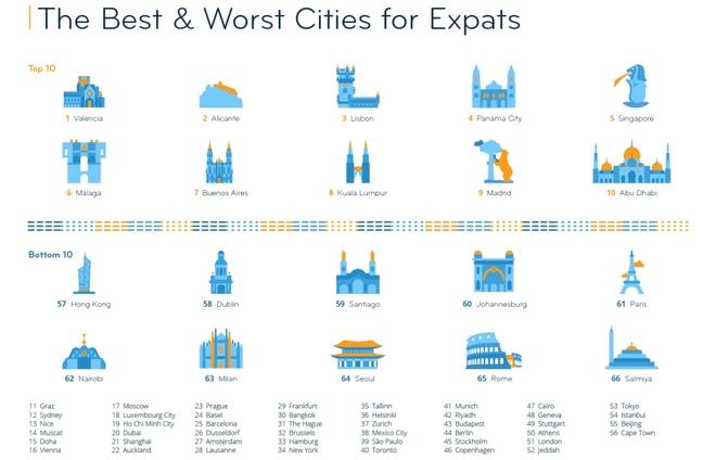 контролируемые города