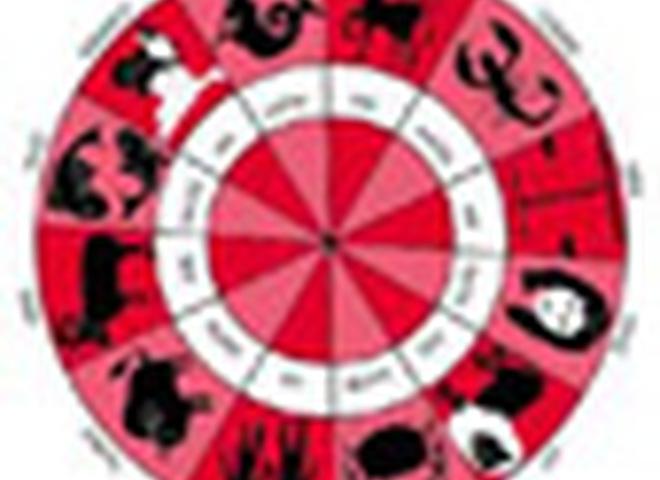 Диеты для знаков зодиака