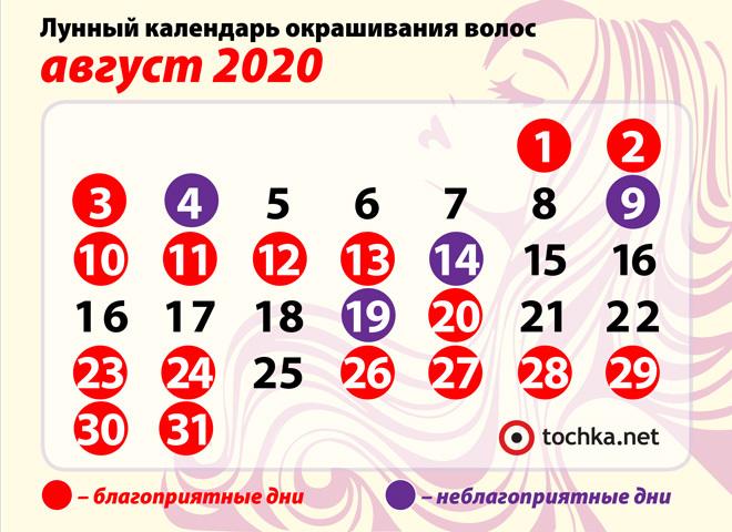 Лунный календарь окрашивания волос на август 2020 года