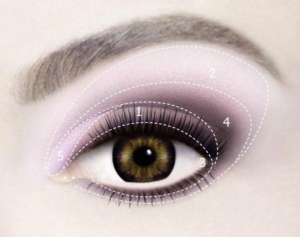 Схемы выполнения смоки айс (Smoky eyes)