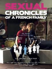 Сексуальні хроніки французької сім'ї