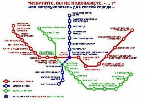 Смешная схема киевского метро