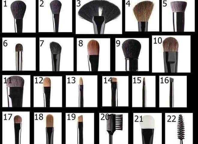 Кисті для макіяжу