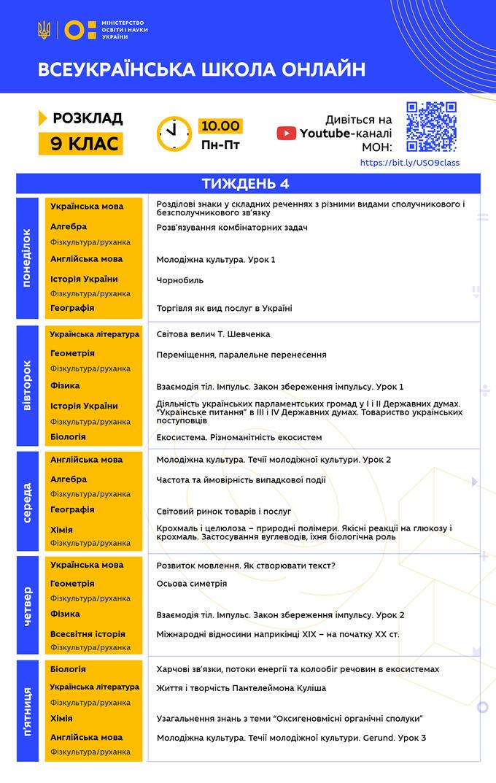 4 тиждень Всеукраїнської школи онлайн: розклад уроків