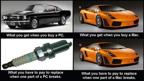 PC vs. Mac...