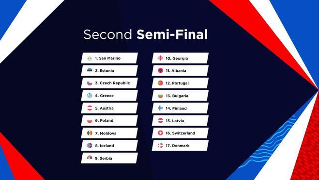Євробачення-2021: другий полуфінал