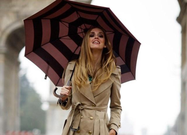 4 образа для дождливой погоды
