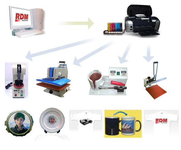 Технологическая схема информационного процесса.