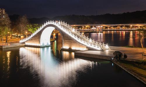 Самые красивые мосты со всего мира