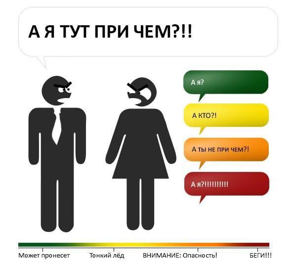 Осторожно развод! или как нельзя отвечать женщине!