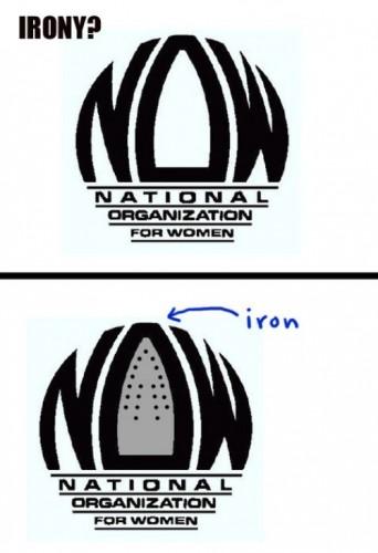 Национальная организация для женщин