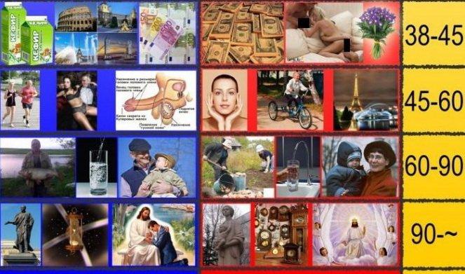 Как видят мир мужчины, и как видят мир женщины 145056